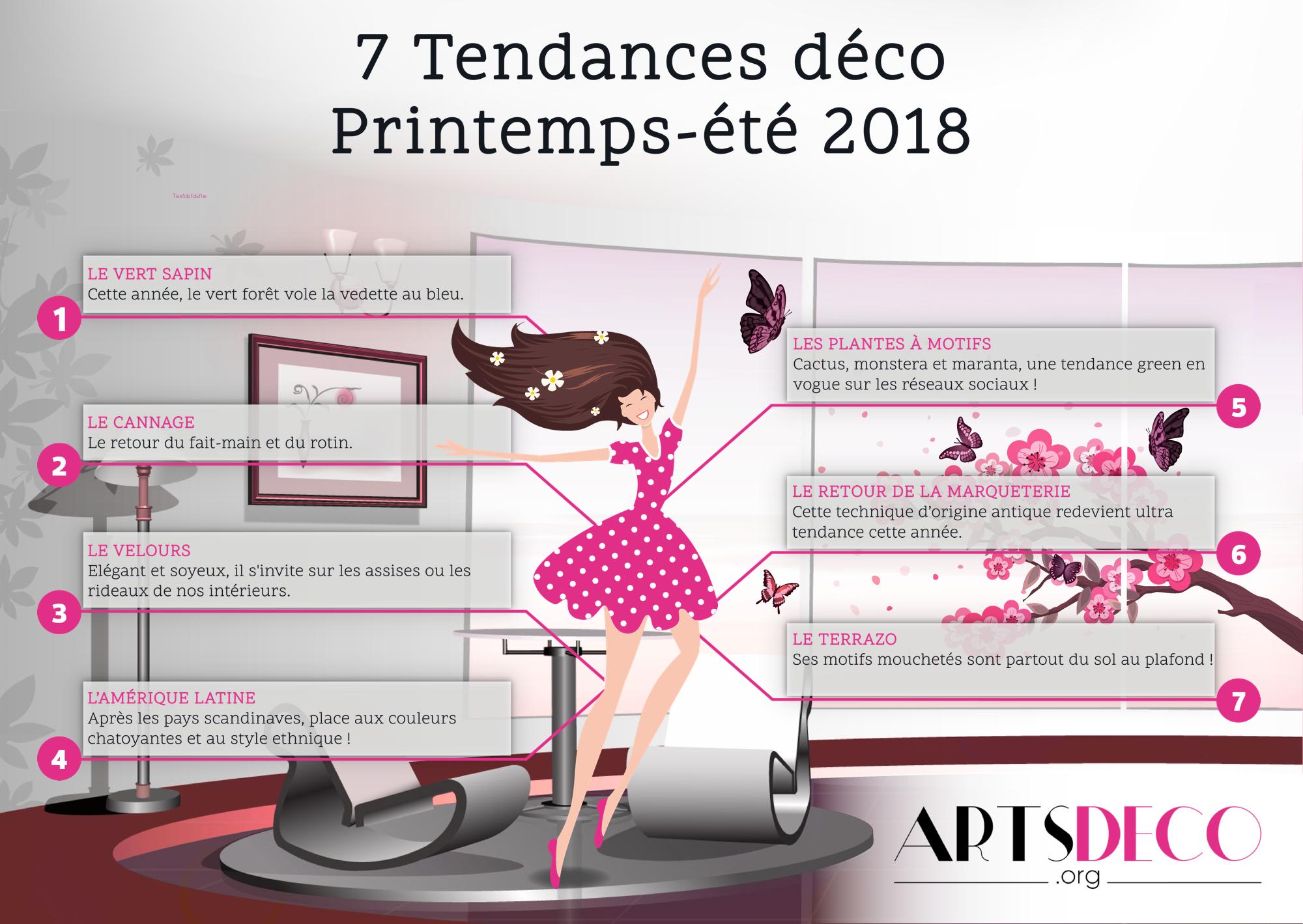 infographie déco Artsdeco